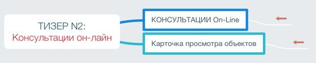 Тизер2-схема